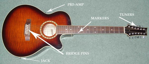 part 2 learning the parts of the acoustic guitar aaron matthies 39 guitar blog. Black Bedroom Furniture Sets. Home Design Ideas