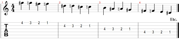 Simple guitar exercise 2 TAB