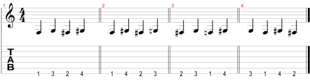 Simple guitar exercise 3 TAB