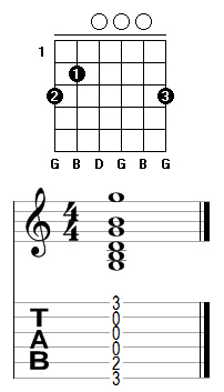 G major open chord