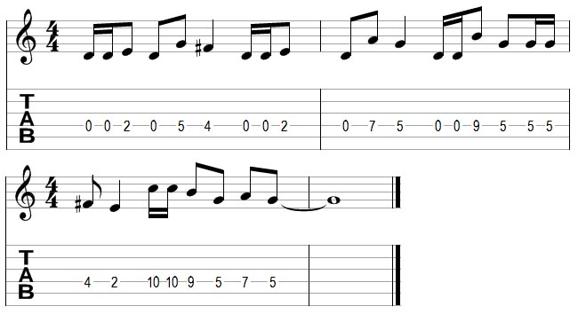 Guitar chords happy birthday - nezamestnanost.info
