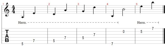 harmonics-method