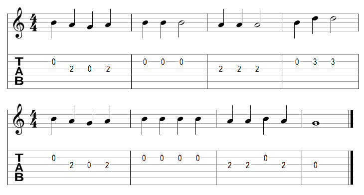 Mary had a little lamb Guitar TAB