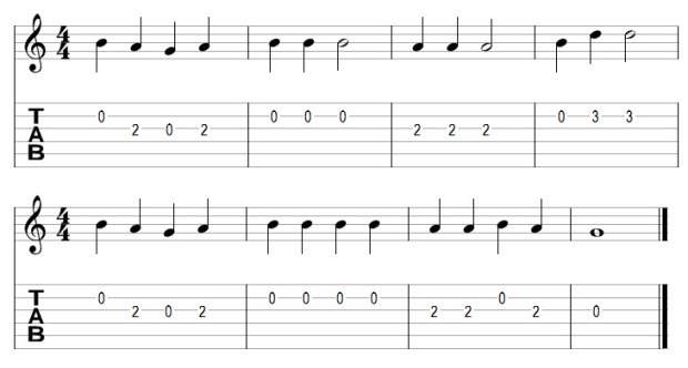 Guitar guitar tabs easy : Simple songs for beginners to practice on guitar | Aaron Matthies ...