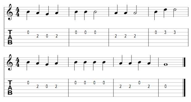 Chuck Berry  Rock N Roll Music Chords  AZ Chords