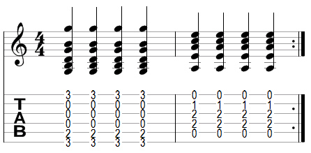 Who am i chords in g