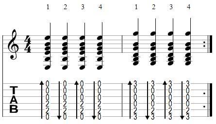 SMG Guitar Lesson #21: Basic Strumming Patterns