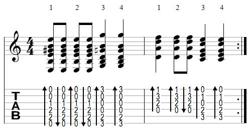 strumming example 7